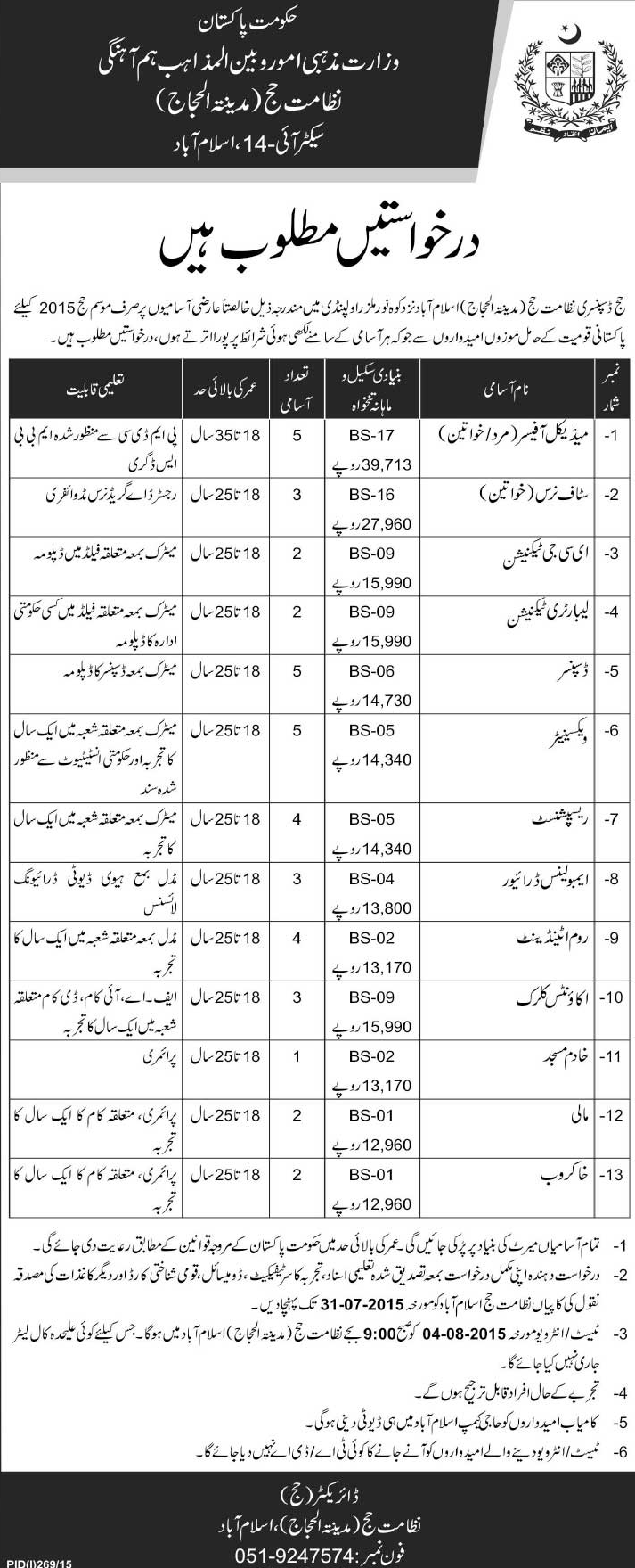 Directorate Of Hajj Ministry Of Religious Affairs Islamabad Jobs 2015 July Advertisement
