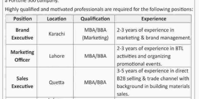 Pakistan Cables Jobs 2015 July Advertisement How to Apply