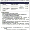 Poonch Medical College Rawalakot Jobs 2015 July Latest Advertisement