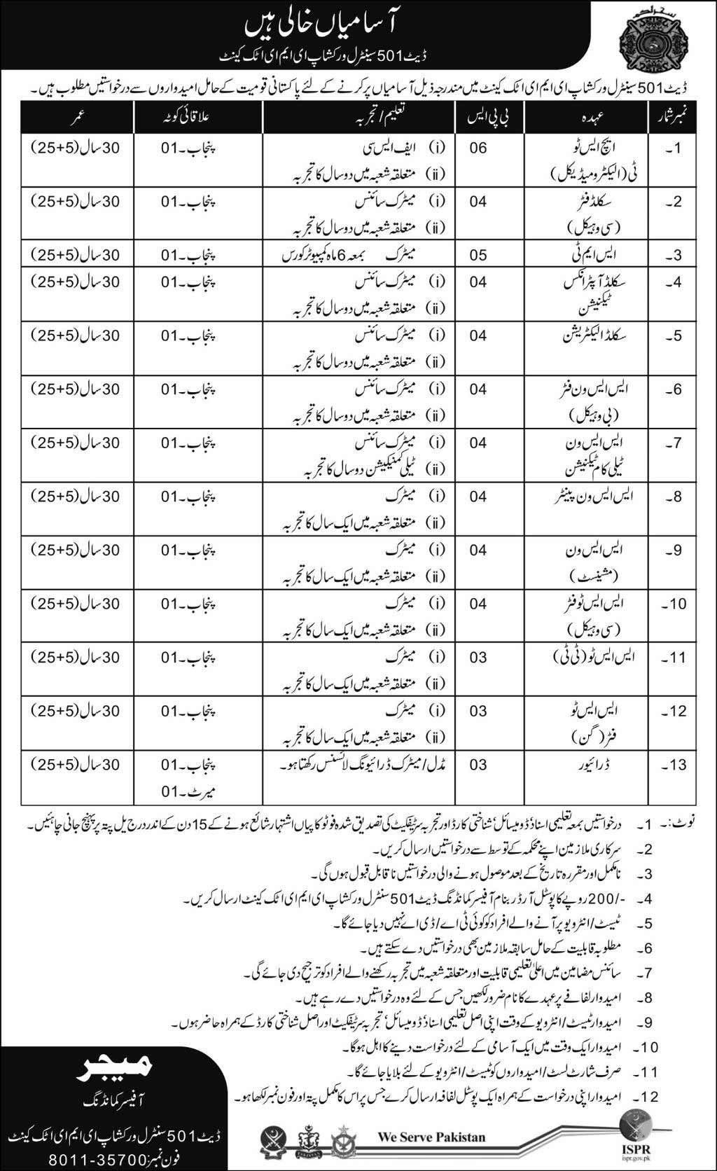 502 Central Workshop EME Attock Jobs 2019 Advertisement Last Date