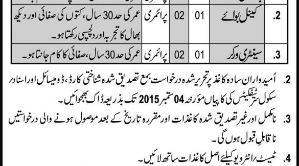 Army Dog Centre Rawalpindi Jobs 2015 August Application Form Advertisement