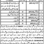 District And Session Court Quetta Jobs 2015 Latest Advertisement August Dates