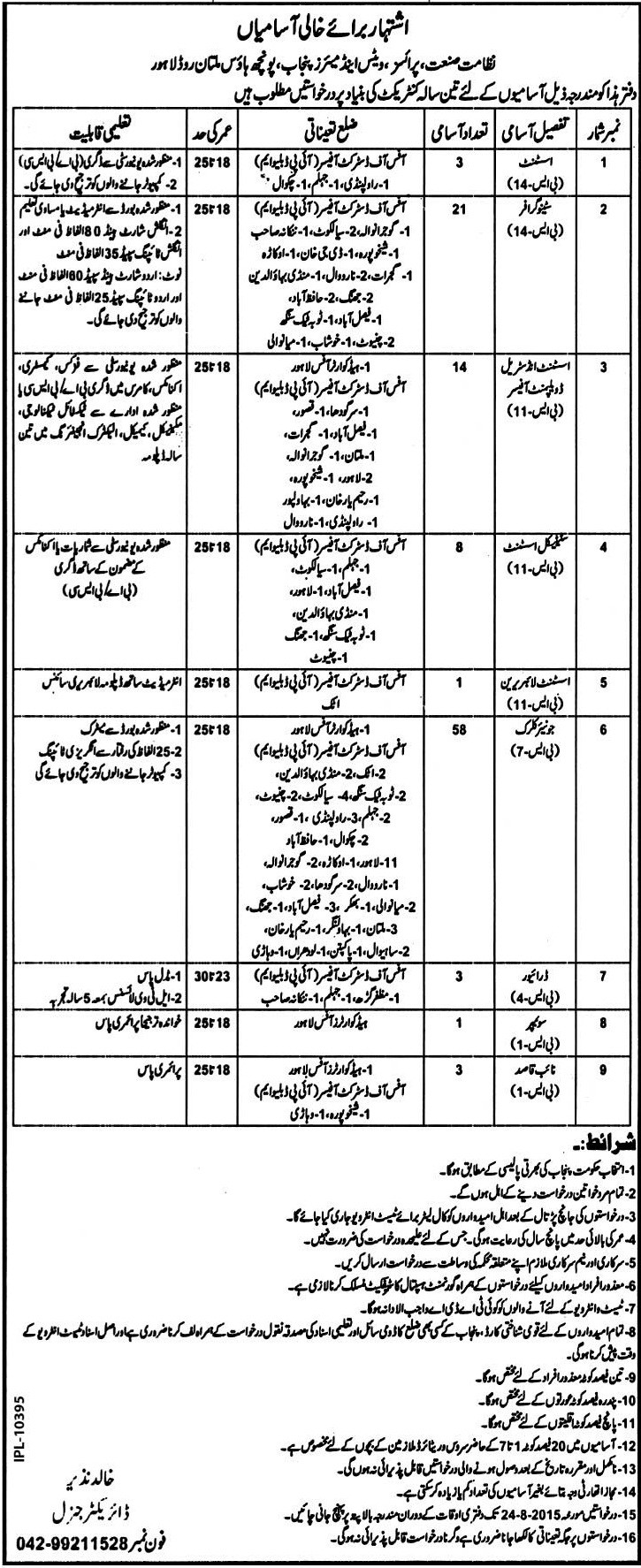 Poonch House Multan Road Lahore August Jobs 2015 Latest Advertisement