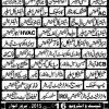Saudi Arabia Jobs For Pakistani 2018 Newspaper Advertisement, How to Apply