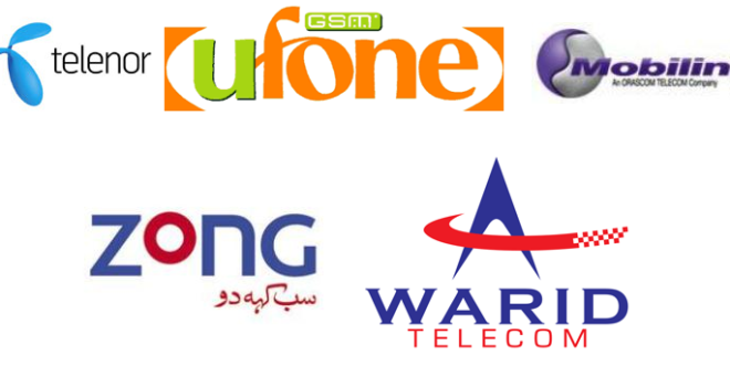 how to find balance of ufone
