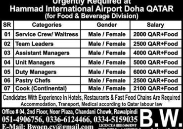 Jobs in Qatar Doha 2018 Hamad International Airport for Pakistan National Advertising Interview Date
