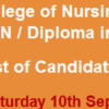 Jamshoro College of Nursing NTS Admission Test Result 2016 10th September