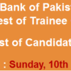 National Bank Pakistan NBP Trainee Officers OG 2 NTS Test Result 2016 10th April