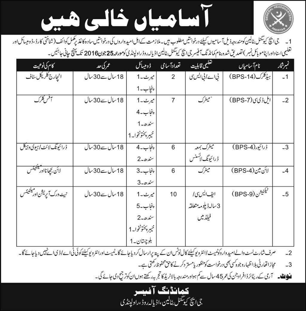 Ghq Rawalpindi Jobs 2016 Clerk Ldc Driver Pakistan Army