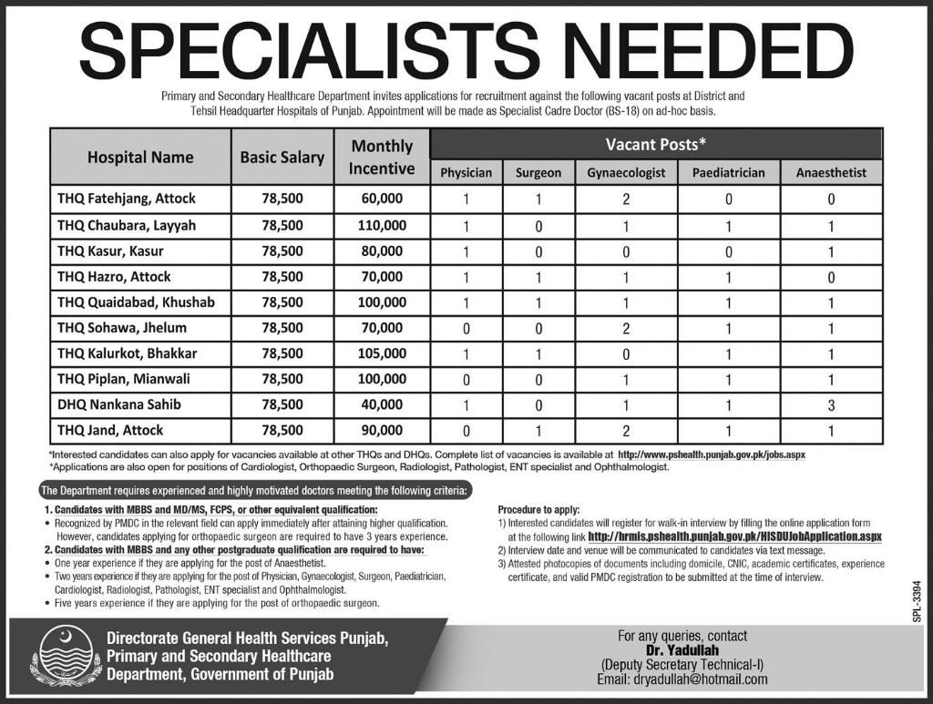 Primary And Secondary Healthcare Department Punjab Jobs 2017 Form Advertisement