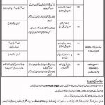 PPO Jobs 2016 Pakistan Post Office Islamabad Application Form November Advertisement