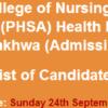 Post Graduate College Of Nursing Hayatabad NTS Admission Test Result 2017 24th September