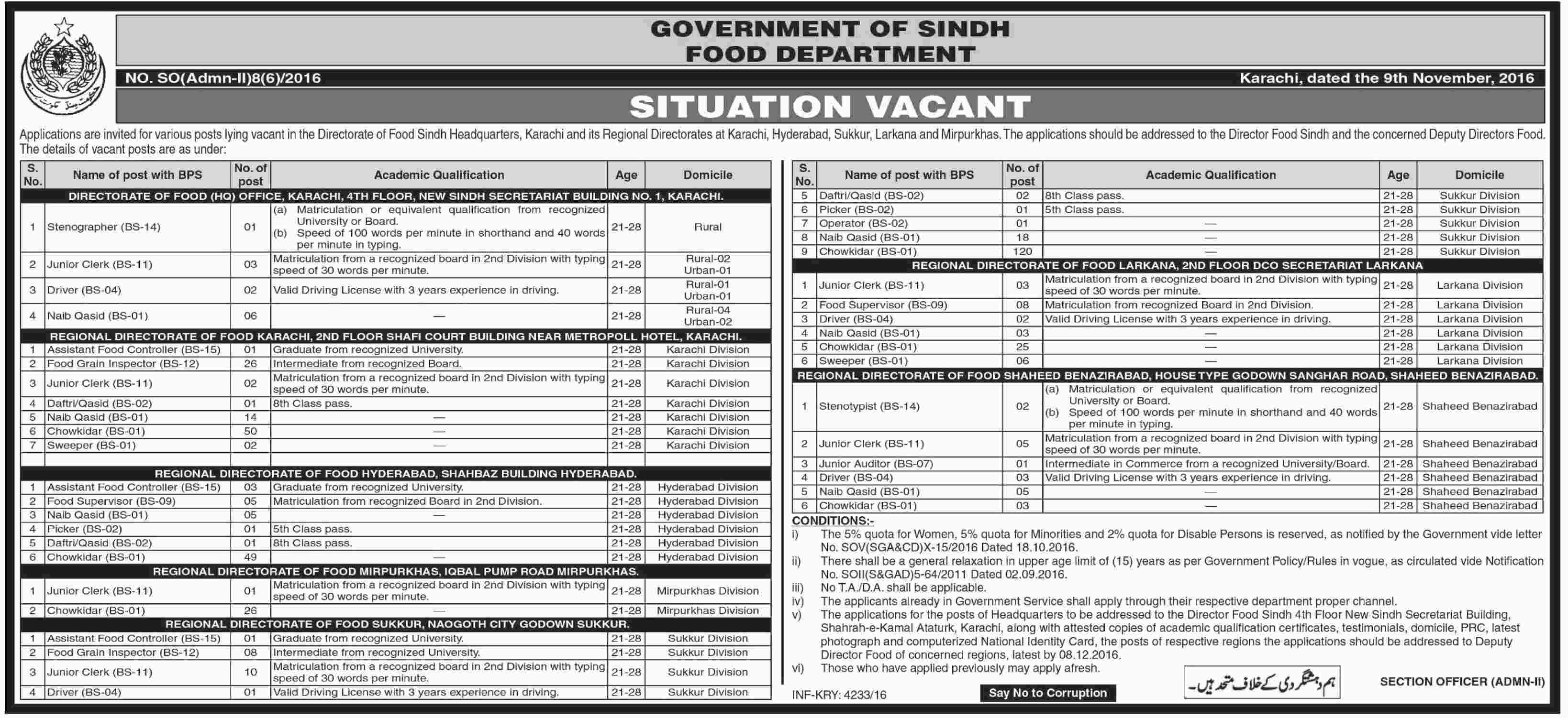 food department jobs application form advertisement sindh food department jobs 2016 application form advertisement