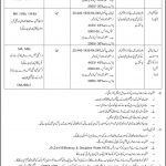Frontier Corps Balochistan Intelligence Officer Jobs 2016 For MA, MSC, MBA, MCOM