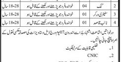 SSP Sindh Police Office Jobs 2017 Application Form, Last Date, How to Apply