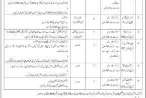 Federal Government Jobs 2017 Last Date, Application Form, Interview