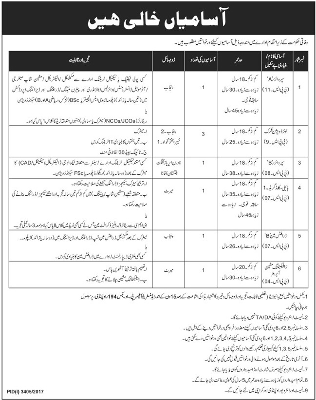 Federal Government Jobs 2018 Last Date, Application Form, Interview