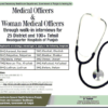 Primary & Secondary Health Department Punjab Jobs 2018 Medical Officer