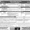PPSC Charge Nurses Jobs 2018 For Female Government Vacancies Form Apply Online