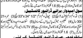 Police Response Unit PRU Constable Jobs 2017 Application Form, Written Test, Interview