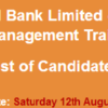 Allied Bank Limited ABL Jobs NTS Test Result 2017 12th August