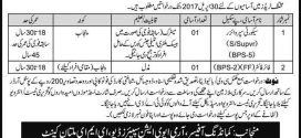 Pakistan Army Aviation jobs 2017 Security Supervisor for Matric Pass Soliders