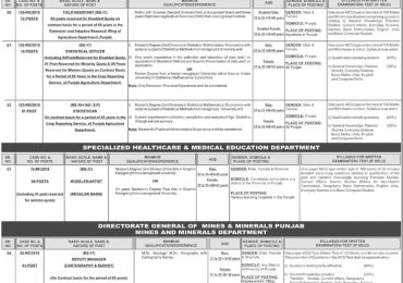 PPSC Women Medical Officer Jobs 2018 Government Different Department Latest Vacancies