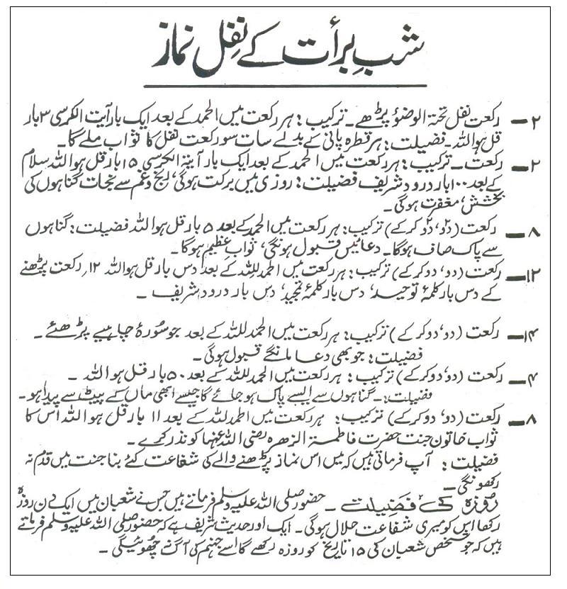 Shab e Barat Nawafil Nafil Namaz Tarika In Urdu, English