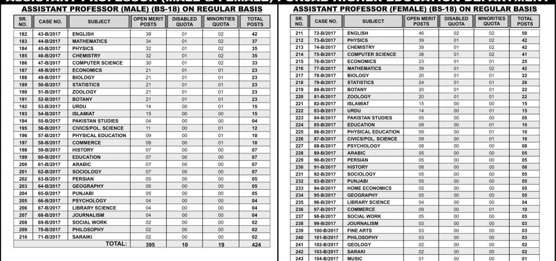 Careem Islamabad Office Address Helpline Contact Number – Fondos de