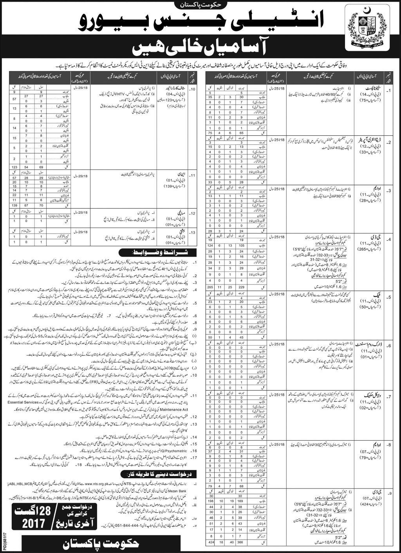 Intelligence Bureau Pakistan Jobs 2017 NTS IB Application Form For Intermediate, Primary, Matric