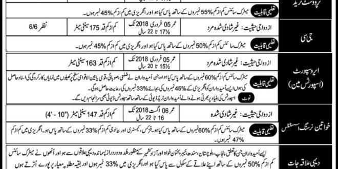 Pakistan Air Force PAF Jobs August 2017 Advertisement Registration Online Apply
