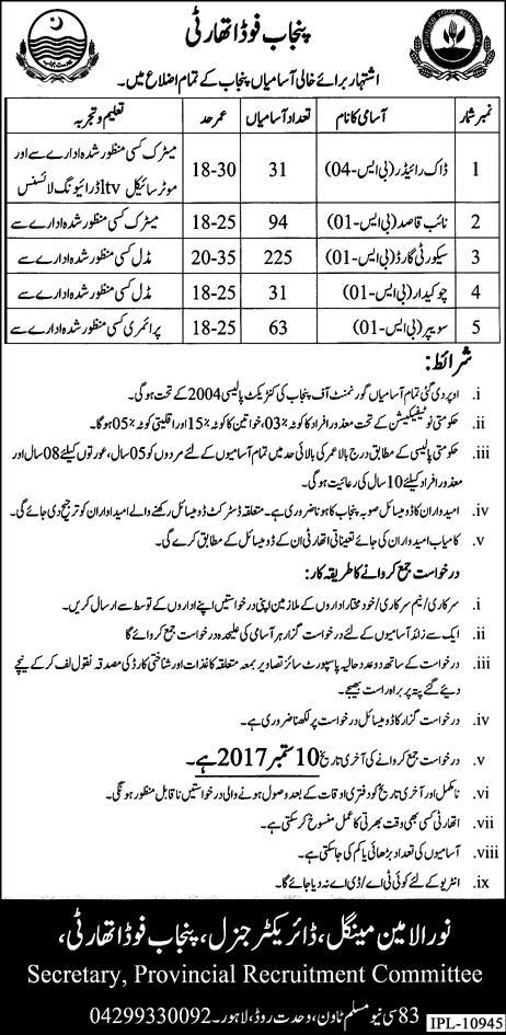Punjab Food Authority Jobs 2017 Advertisements For 10th, 8th Pass Applicants
