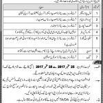 National Logistic Cell Rawalpindi Jobs 2017 Application Form How Apply