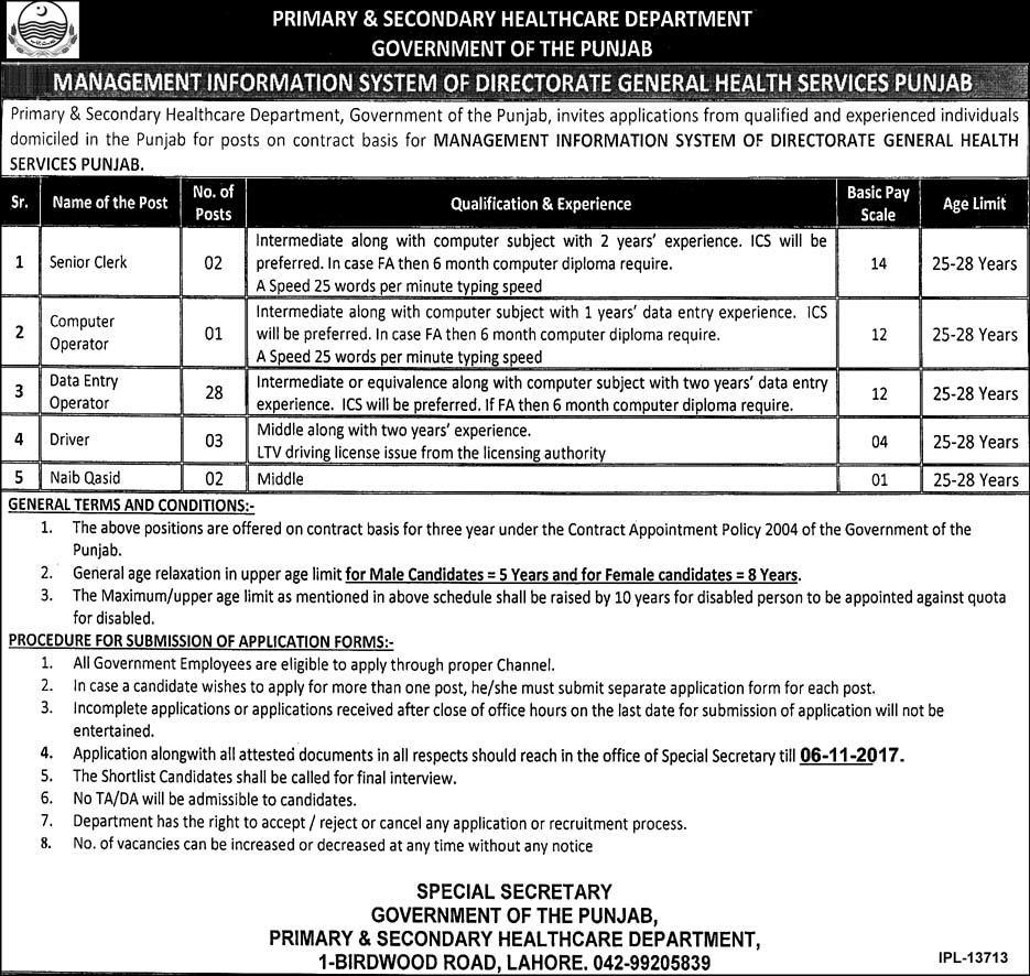 Primary Secondary healthcare Department Punjab jobs 2017 October Advertisement