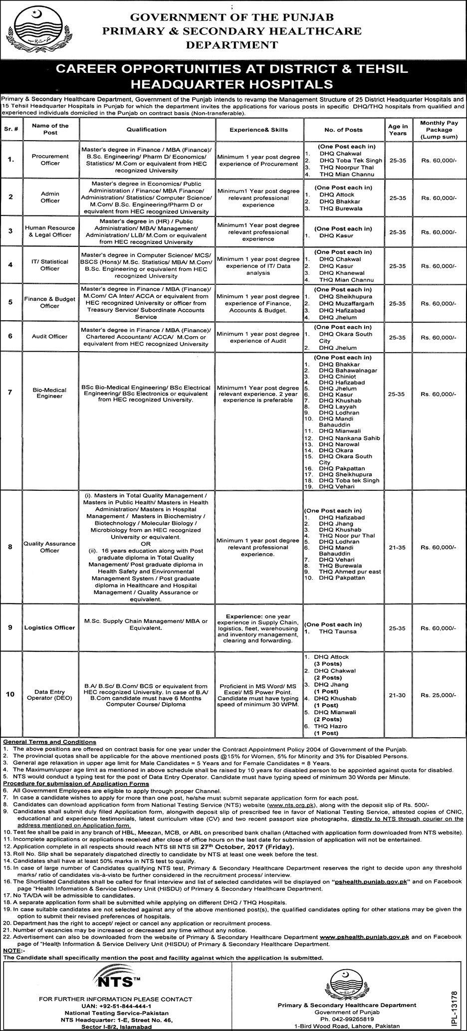 Punjab Government Primary Secondary Healthcare Jobs 2017 NTS Application Form October Advertisement
