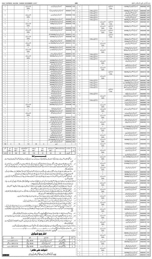 District Education Authority Vehari Jobs 2017 Interview Dates GOVT School Vacancies BS-1 to BS-4