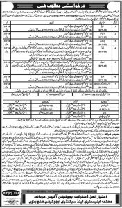 Elemetary and Secondary Education Department Jobs 2017 Malakand, SWAT, Bannu Application Form 3
