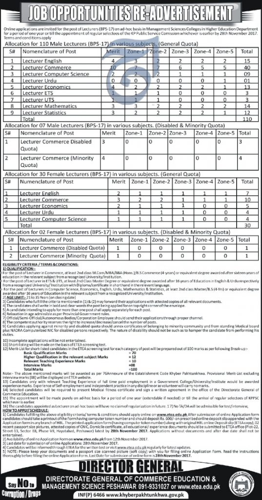 Higher Education Department KPK jobs 2017 Lecturer Government Vacancies