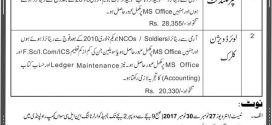 NLC Rawalpindi Jobs 2017 Clerk, Superintendent www.nlc.com.pk Application Form