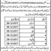 Punjab Wildlife and Parks Department Jobs 2017 December Advertisement Application Form Download
