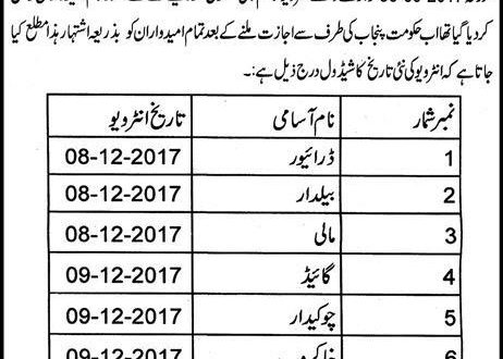 Punjab Wildlife and Parks Department Jobs 2017 December Advertisement Application Form Download