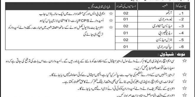CMH Rawalpindi Hospital Jobs 2018 For MBBS, FCPS Application Form