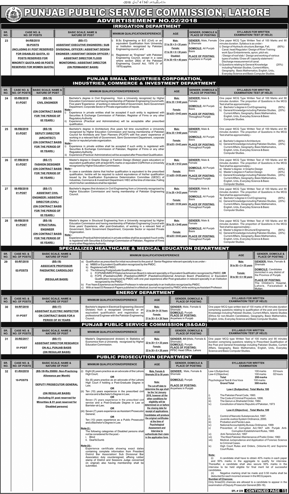 PPSC Jobs February 2018 In Punjab Advertisements Today Alert New Vacancies www.ppsc.gop.pk Different GOVT Departments