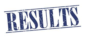 Federal Board 8th Class Result 2018 Islamabad Online By Name, Roll No