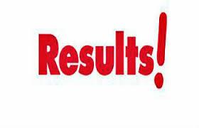 OGDCL National Talent Hunt Program 2018 Result Online Check IBA Sukkur