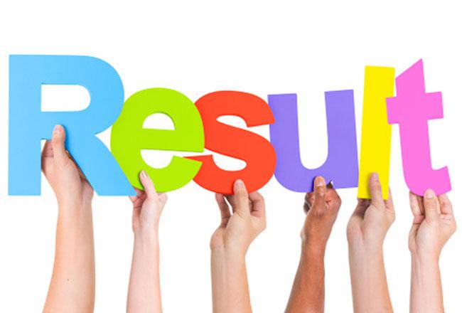 PHSA Peshawar LHV Course NTS Test Result 2018 Lady Health Visitor 16th September